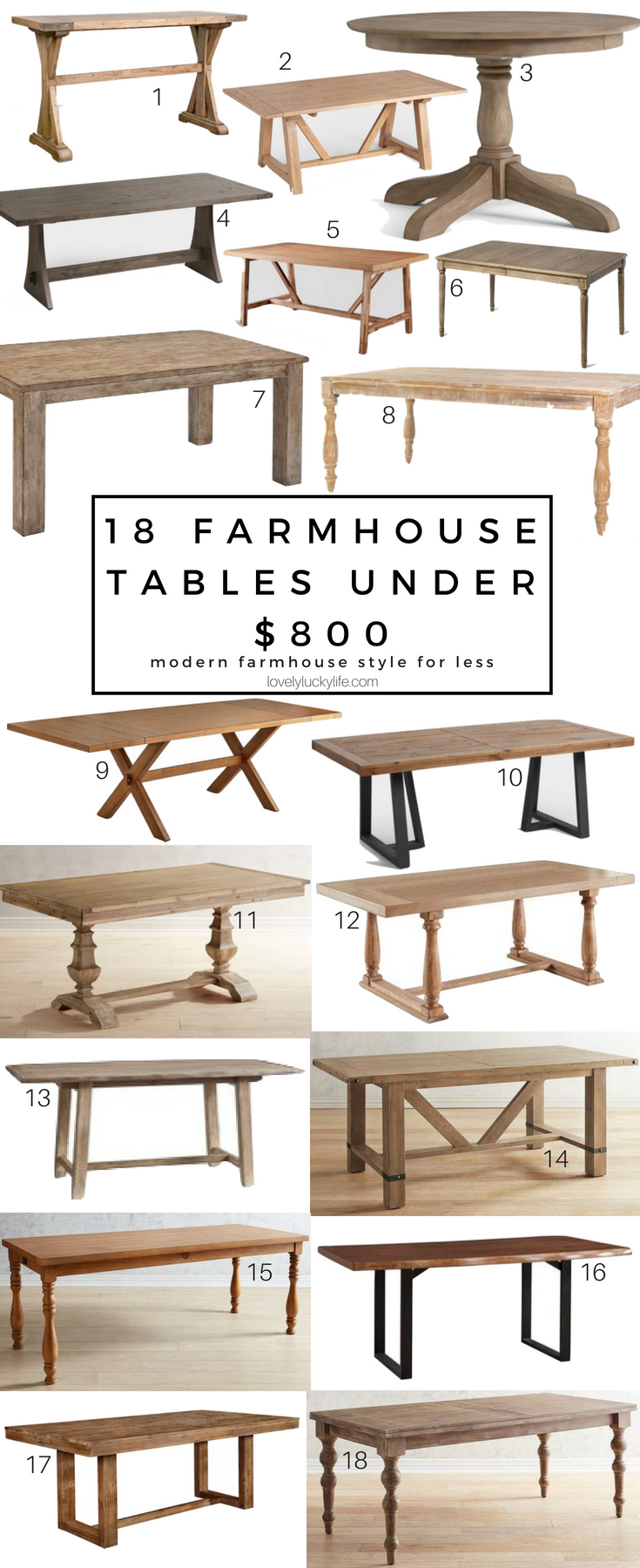 18 of the best farmhouse tables + they're all under $800! #farmhouse #modernfarmhouse