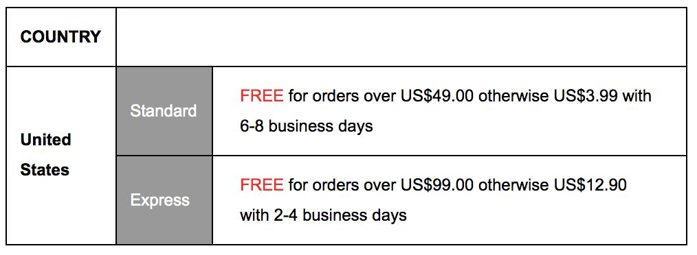 shein standard shipping versus shein express shipping