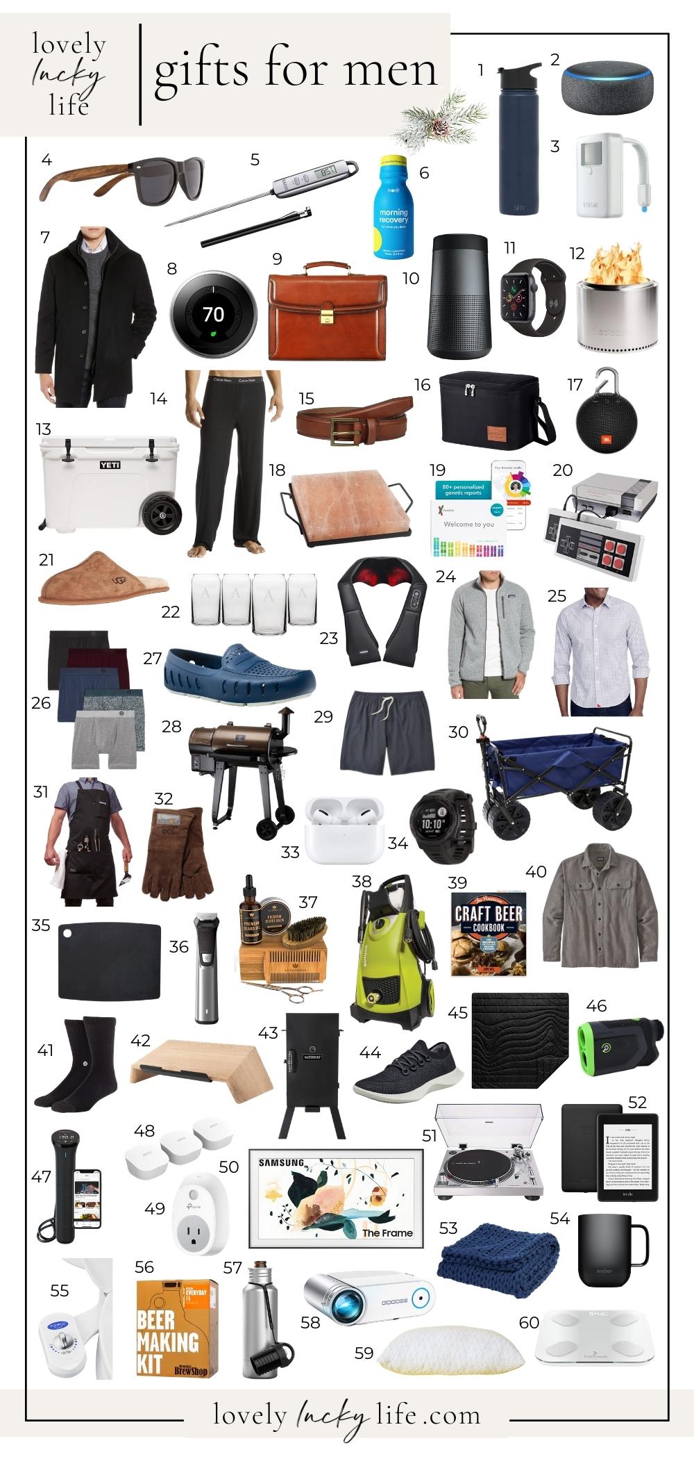 80 Gift Ideas For Men For Christmas Lovely Lucky Life